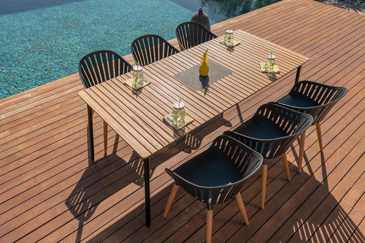 Oppsiktsvekkende Slik velger du riktige hagemøbler til spiseplassen - Obs BYGG SY-76